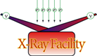 XRF Logo
